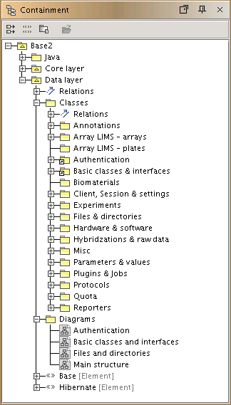 302 Create Uml Diagrams With Magicdraw